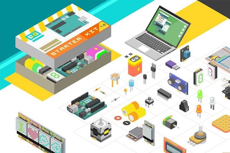 کیت سازی از محصولات برای افزایش فروش، سودآوری و خلاقیت