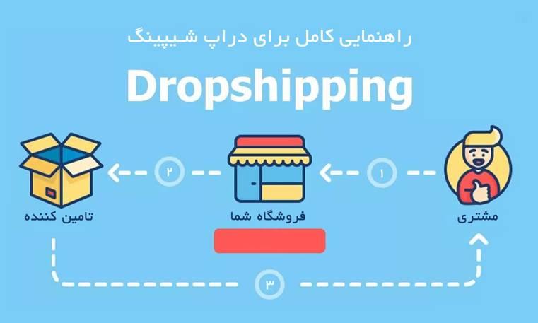 راهنمایی کامل برای دراپ شیپینگ (Drop Shipping) – قسمت اول