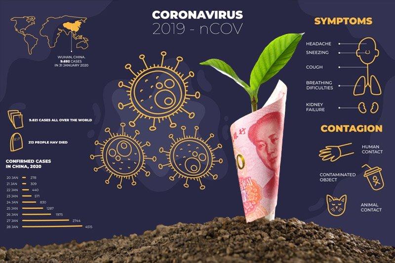 رویارویی جهان و چین با تبعات توقف اقتصاد این کشور برای مقابله با ویروس کرونا